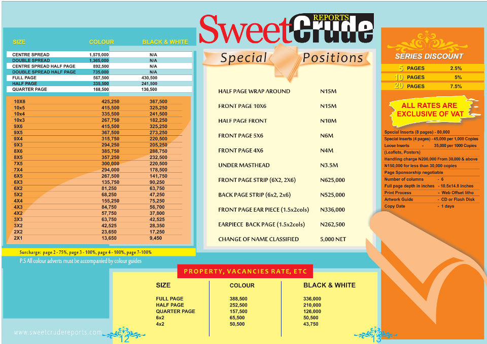 Sweetcrude Print Advert Rates 2015