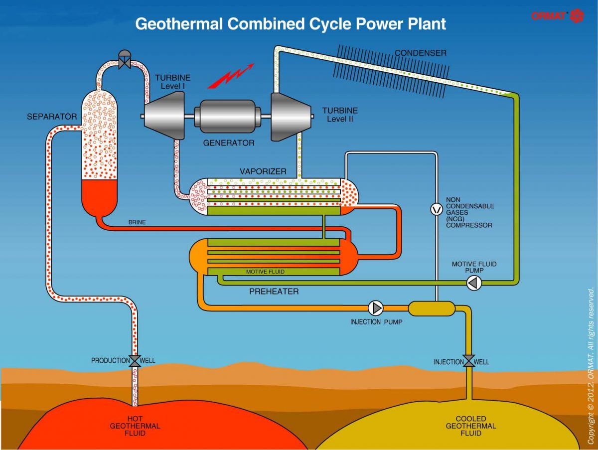 Toshiba Concludes Agreement On Geothermal Power Generation
