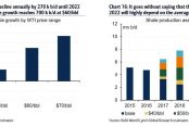U.S-shale-production-to-soar-174x116.jpg