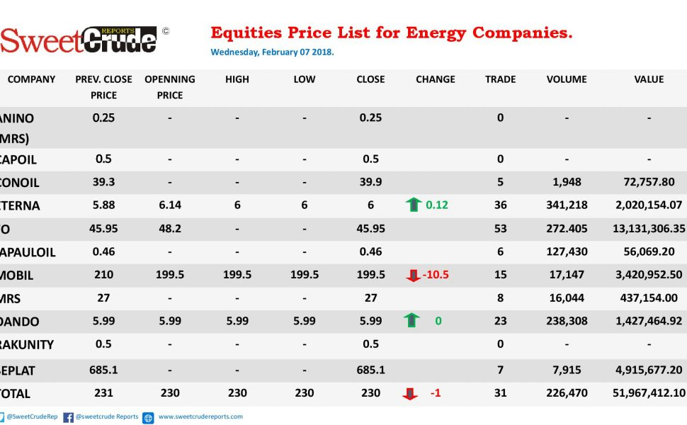 Wed-equities-copy-970x600.jpg