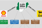Malabu-Oil-deal-Flow-of-funds-174x116.png