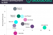 CapEx-on-top-10-upcoming-South-american-projects-e1524244241907-174x116.png