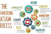 Engineering-design-process-174x116.jpg