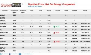Equities: energy firms up to a slow start after the holidays