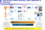 End-to-end-power-delivery-chain-174x116.jpg