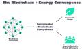 Blockchain in Energy: Evolution or revolution?