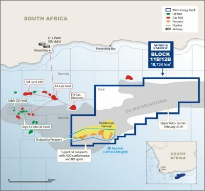 Total's discovery in South Africa will re-energize stalling gas industry