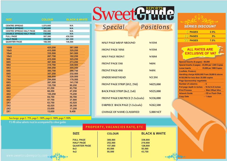 Sweetcrude Print Advert Rates 2015