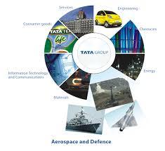 *India's Tata Group