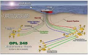 *Zabazaba and Etan deep water integrated project.