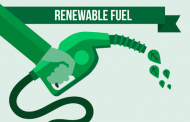 U.S. renewable fuel prices climb 25% after report on small refinery waiver programme