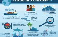 AFMESI warns against impact of neglecting Ocean noise on Blue Economy