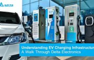 Delta collaborates with Groupe PSA to nurture EV Charger Infrastructure
