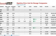 Eterna leads Monday's trading on the NSE