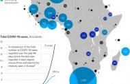 Unlocking Africa's energy investment potential requires more...