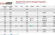 NSE: Oando, JapaulGold gains, Eterna suffers loss