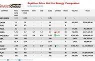 NSE trading: JapaulGold opens week with gain, Eterna losses