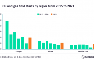 Flurry of FID kicks-off promising year for upstream oil & gas across EMEA