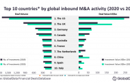 Europe's oil & gas industry cross border M&A deals total $6.16bn in Q4 2020