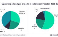Indonesia to witness 119 oil and gas projects starts across value chain