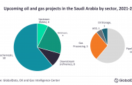 Petrochemical projects drive upcoming oil and gas projects in Arabia