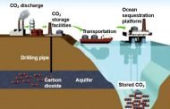 Carbon capture & storage field dominated by oil giants